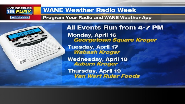 Severe Weather Awareness Week Hits the Northland