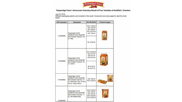 4 types of Goldfish Crackers recalled, salmonella fears